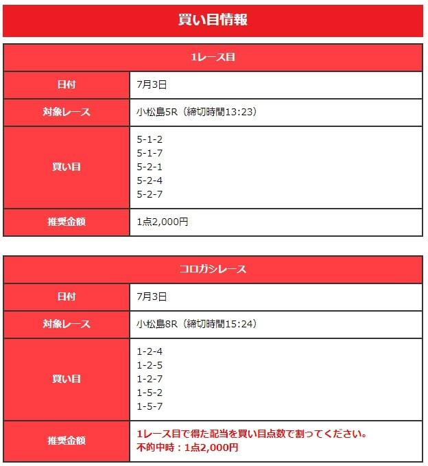 競輪カミヒトエ 1stアンビシャス(7/3)の予想(買い目)をプロの目線で検証・解説