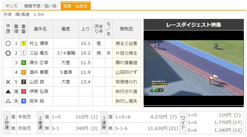 【富山競輪場】7/31 G3瑞峰立山賞争奪戦2020 8Rのレース結果