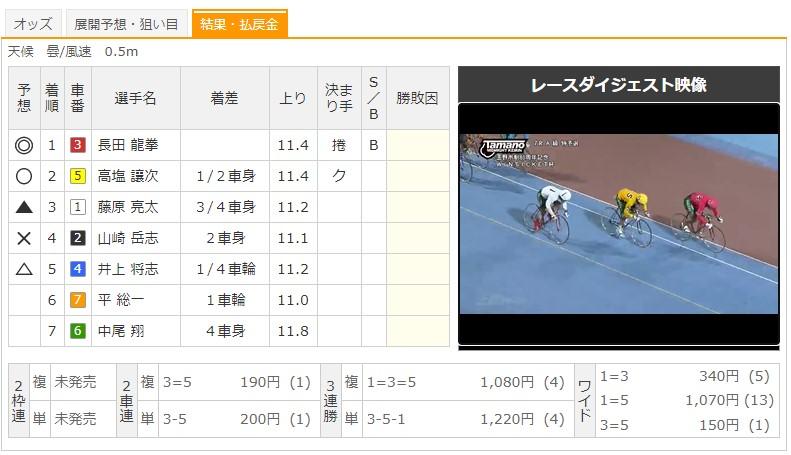 【玉野競輪場】9/16 F2WinTicket杯2020 7Rのレース結果