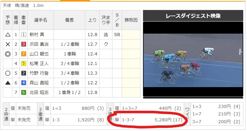 久留米2R(11/09)のレース結果と払戻金